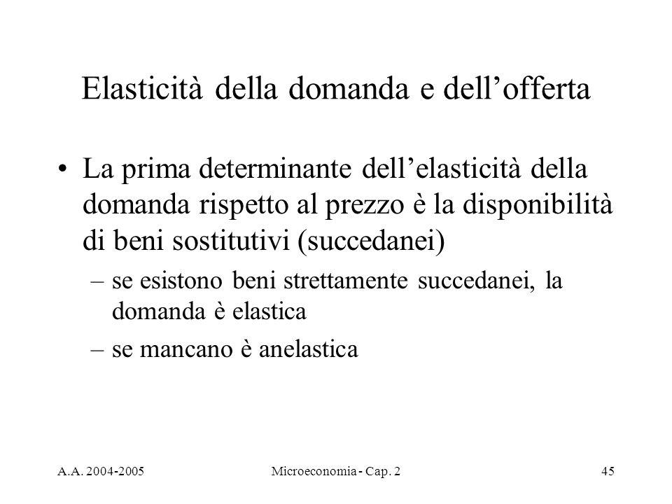 A.A. 2004-2005Microeconomia - Cap. 245 Elasticità della domanda e dellofferta La prima determinante dellelasticità della domanda rispetto al prezzo è