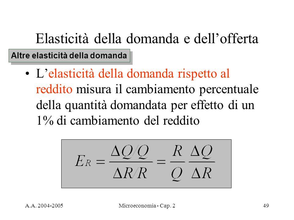 A.A. 2004-2005Microeconomia - Cap. 249 Elasticità della domanda e dellofferta Lelasticità della domanda rispetto al reddito misura il cambiamento perc