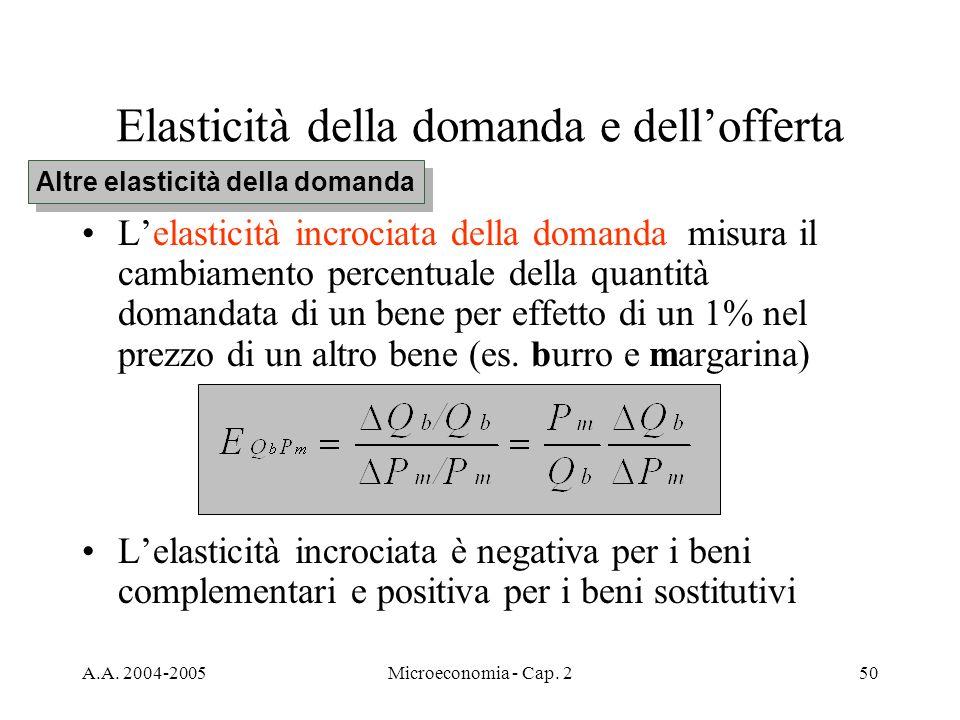 A.A. 2004-2005Microeconomia - Cap. 250 Elasticità della domanda e dellofferta Lelasticità incrociata della domanda misura il cambiamento percentuale d