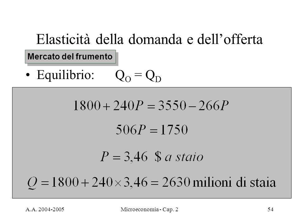 A.A. 2004-2005Microeconomia - Cap. 254 Elasticità della domanda e dellofferta Equilibrio:Q O = Q D Mercato del frumento
