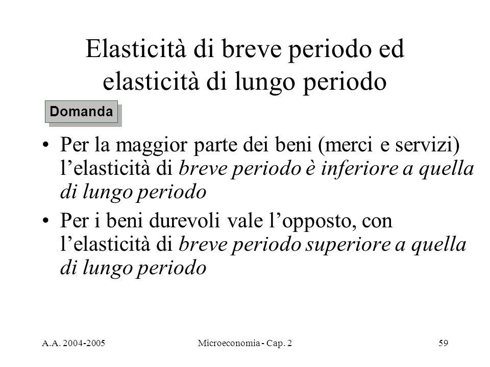 A.A. 2004-2005Microeconomia - Cap. 259 Elasticità di breve periodo ed elasticità di lungo periodo Per la maggior parte dei beni (merci e servizi) lela