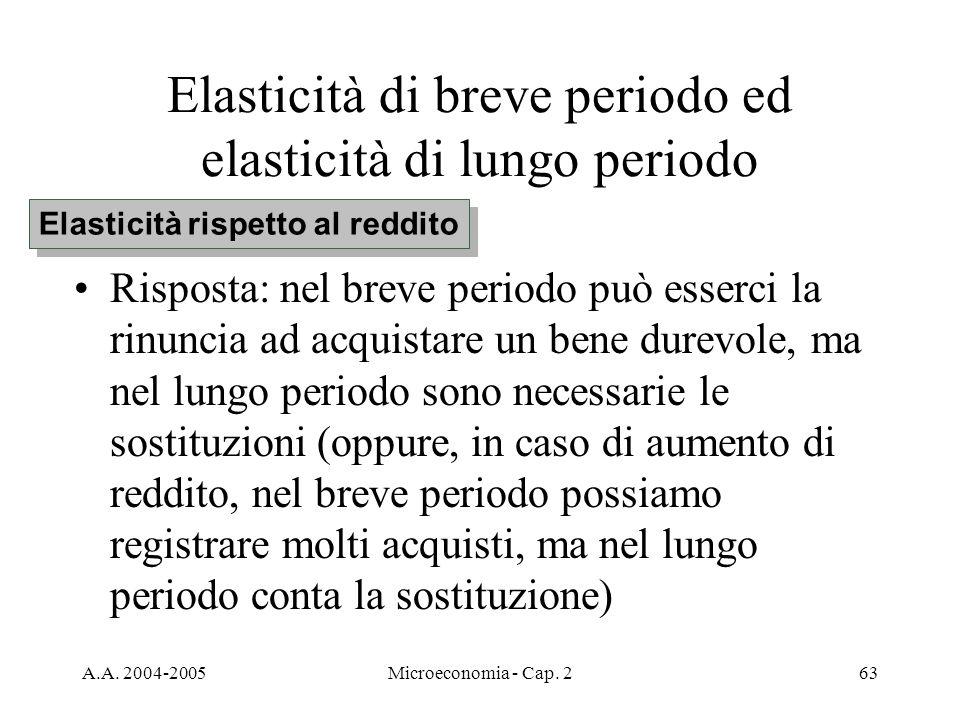 A.A. 2004-2005Microeconomia - Cap. 263 Elasticità di breve periodo ed elasticità di lungo periodo Risposta: nel breve periodo può esserci la rinuncia