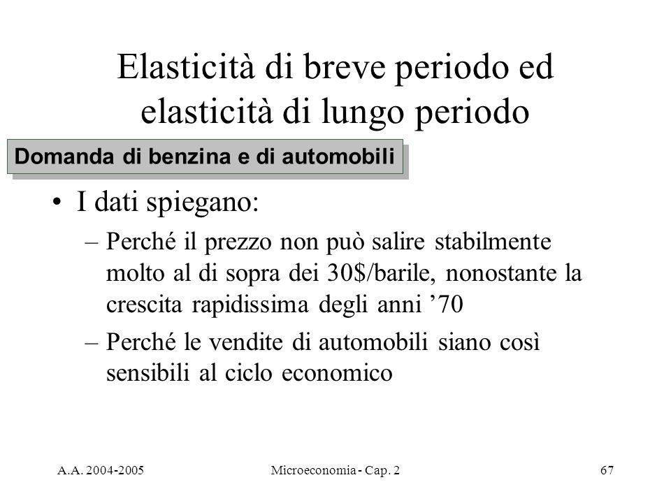 A.A. 2004-2005Microeconomia - Cap. 267 Elasticità di breve periodo ed elasticità di lungo periodo I dati spiegano: –Perché il prezzo non può salire st