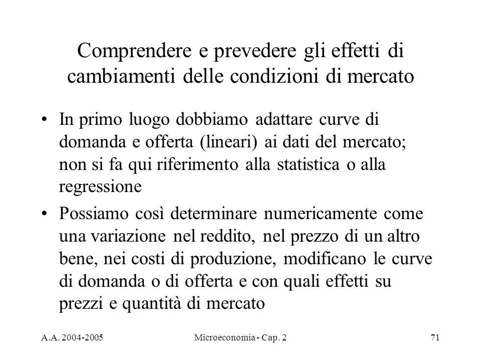 A.A. 2004-2005Microeconomia - Cap. 271 Comprendere e prevedere gli effetti di cambiamenti delle condizioni di mercato In primo luogo dobbiamo adattare