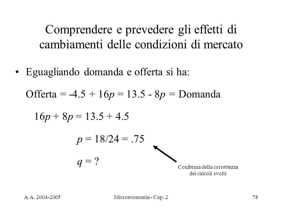 A.A. 2004-2005Microeconomia - Cap. 278 Comprendere e prevedere gli effetti di cambiamenti delle condizioni di mercato Eguagliando domanda e offerta si