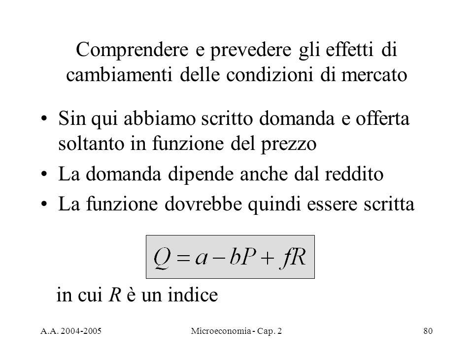A.A. 2004-2005Microeconomia - Cap. 280 Comprendere e prevedere gli effetti di cambiamenti delle condizioni di mercato Sin qui abbiamo scritto domanda
