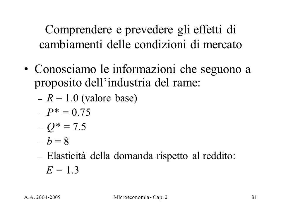 A.A. 2004-2005Microeconomia - Cap. 281 Comprendere e prevedere gli effetti di cambiamenti delle condizioni di mercato Conosciamo le informazioni che s