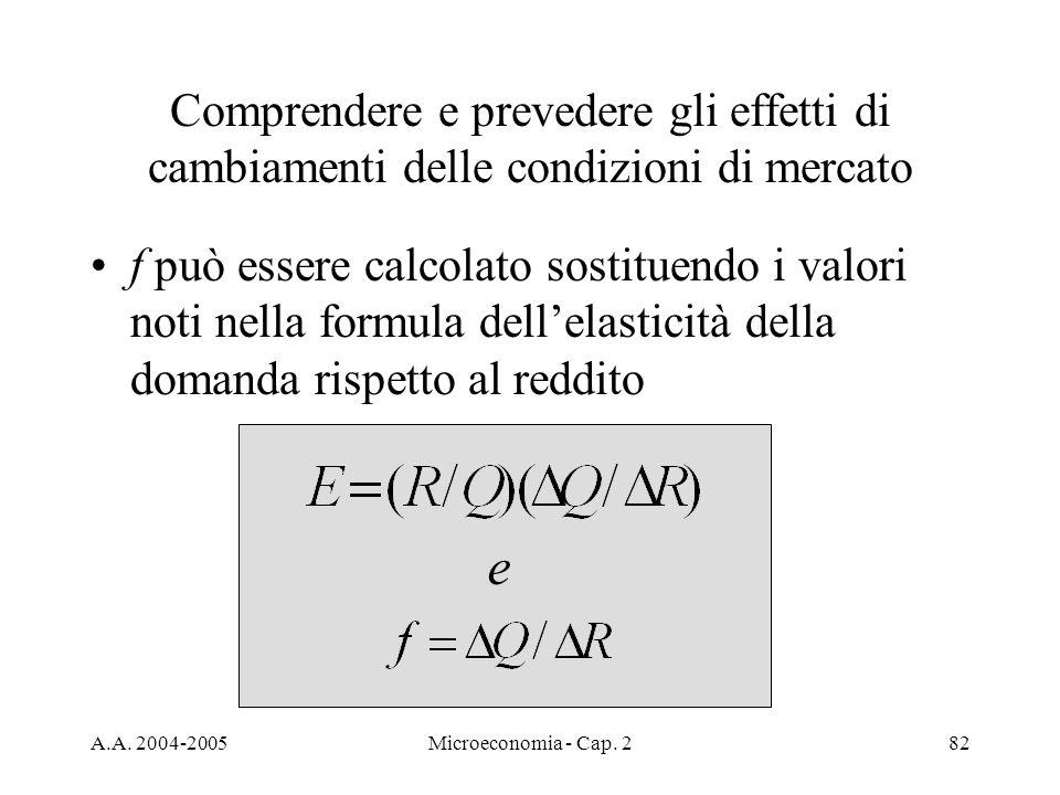 A.A. 2004-2005Microeconomia - Cap. 282 Comprendere e prevedere gli effetti di cambiamenti delle condizioni di mercato f può essere calcolato sostituen