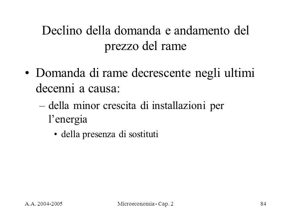 A.A. 2004-2005Microeconomia - Cap. 284 Declino della domanda e andamento del prezzo del rame Domanda di rame decrescente negli ultimi decenni a causa: