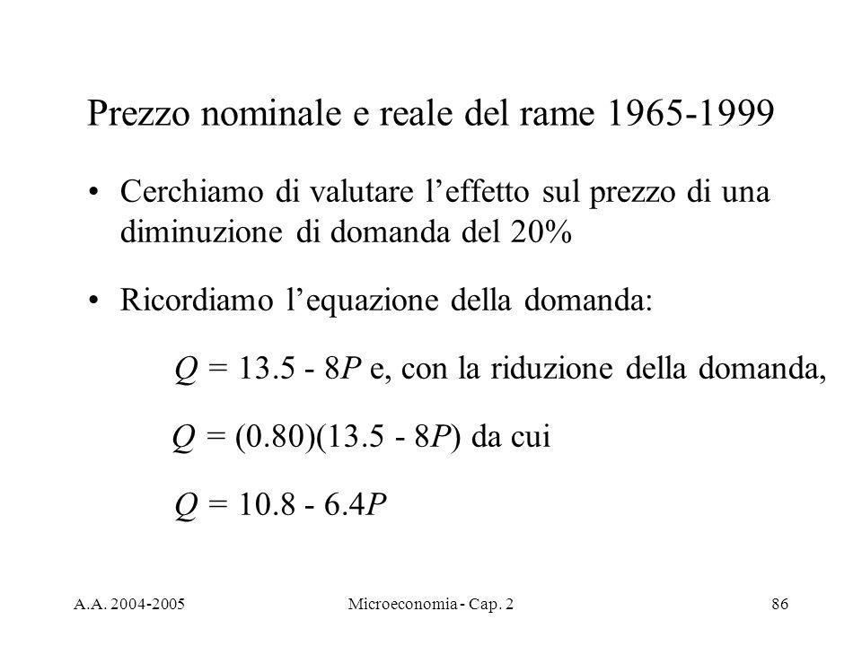 A.A. 2004-2005Microeconomia - Cap. 286 Prezzo nominale e reale del rame 1965-1999 Cerchiamo di valutare leffetto sul prezzo di una diminuzione di doma