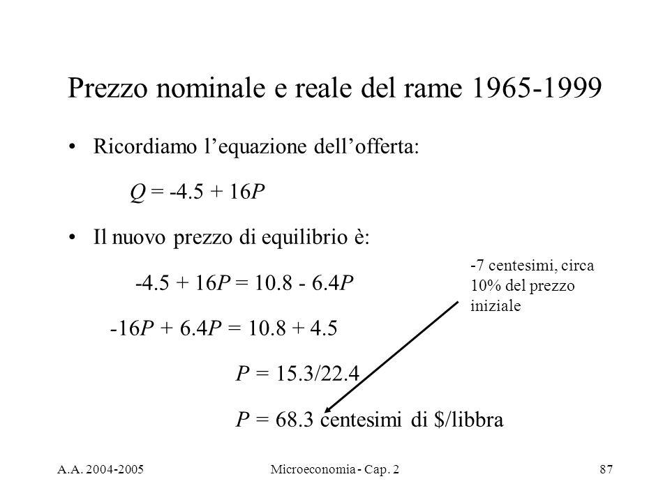 A.A. 2004-2005Microeconomia - Cap. 287 Prezzo nominale e reale del rame 1965-1999 Ricordiamo lequazione dellofferta: Q = -4.5 + 16P Il nuovo prezzo di