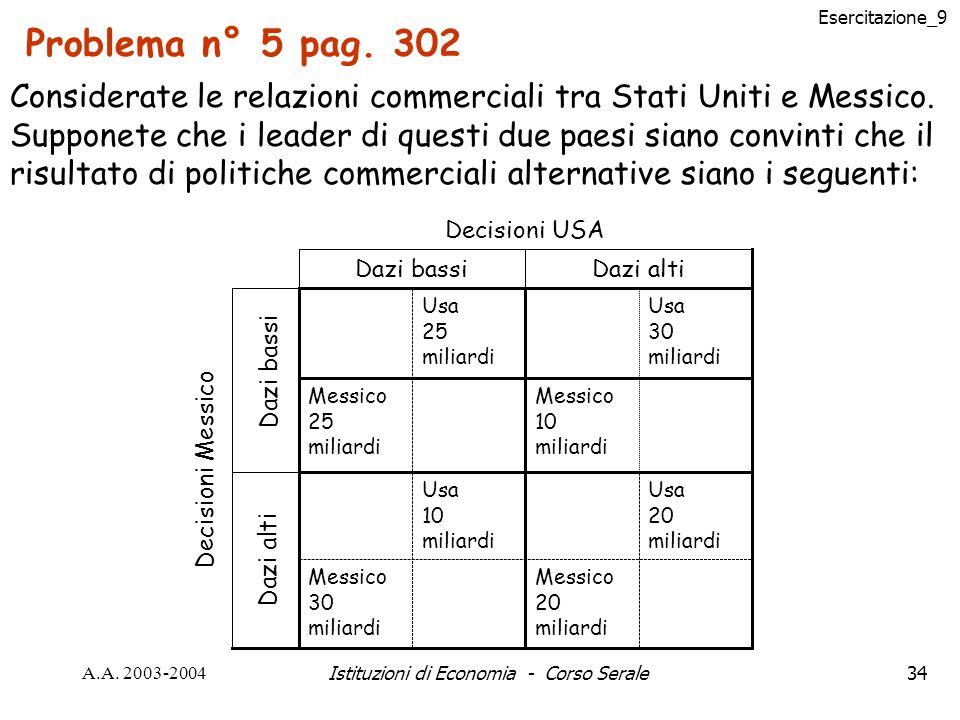 Esercitazione_9 A.A. 2003-2004Istituzioni di Economia - Corso Serale34 Problema n° 5 pag.