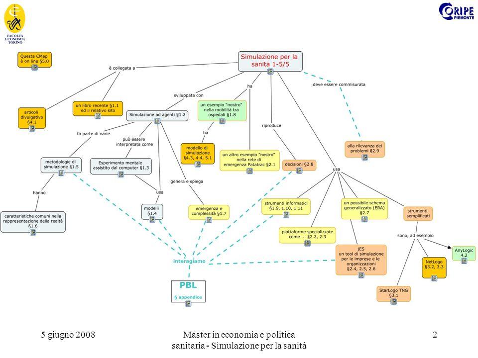 5 giugno 2008Master in economia e politica sanitaria - Simulazione per la sanità 2