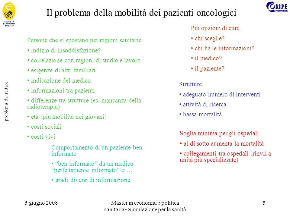 5 giugno 2008Master in economia e politica sanitaria - Simulazione per la sanità 5 problema da trattare Il problema della mobilità dei pazienti oncologici Persone che si spostano per ragioni sanitarie indizio di insoddisfazione.