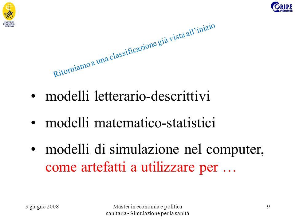 5 giugno 2008Master in economia e politica sanitaria - Simulazione per la sanità 9 modelli letterario-descrittivi modelli matematico-statistici modelli di simulazione nel computer, come artefatti a utilizzare per … Ritorniamo a una classificazione già vista allinizio