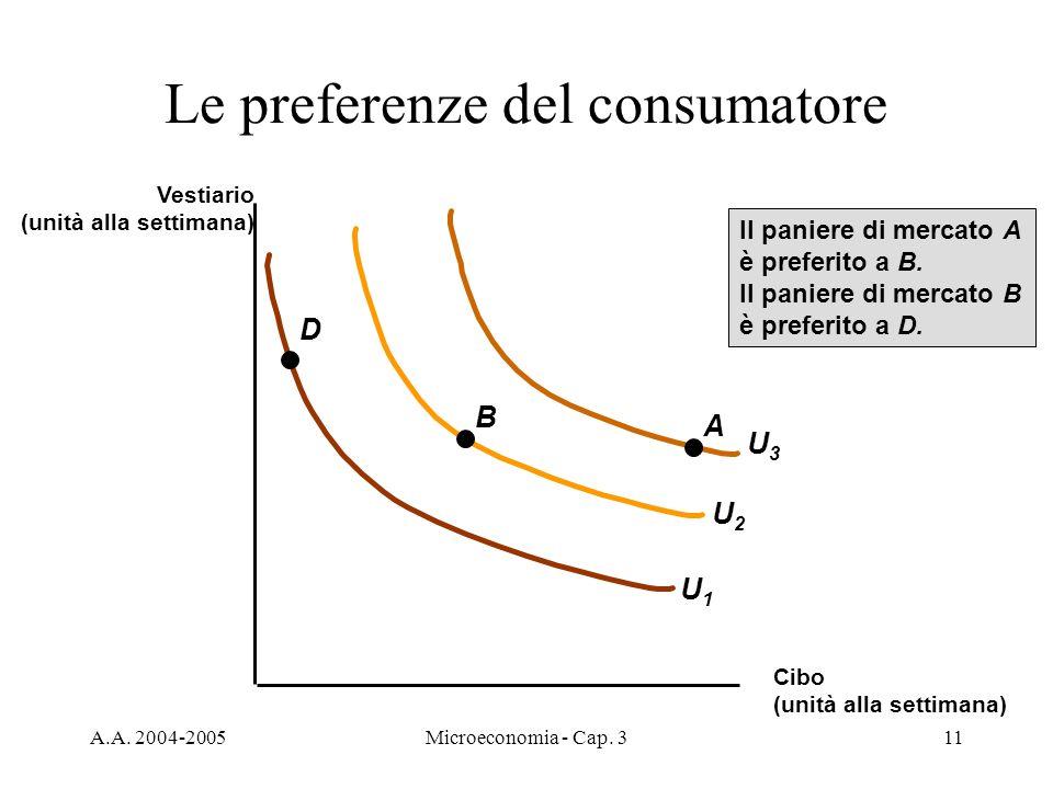 A.A. 2004-2005Microeconomia - Cap. 311 Le preferenze del consumatore U2U2 U3U3 U1U1 A B D Il paniere di mercato A è preferito a B. Il paniere di merca