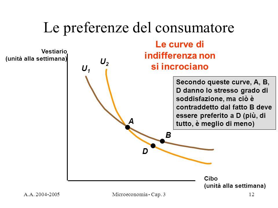 A.A. 2004-2005Microeconomia - Cap. 312 Le preferenze del consumatore U2U2 U1U1 A D B Secondo queste curve, A, B, D danno lo stresso grado di soddisfaz