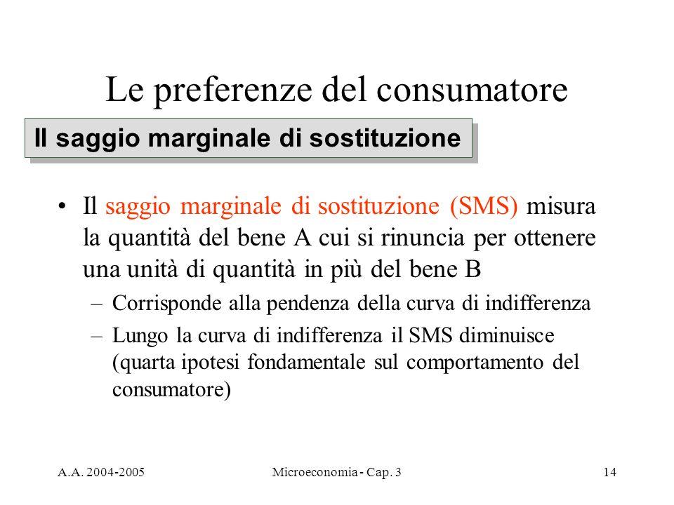 A.A. 2004-2005Microeconomia - Cap. 314 Le preferenze del consumatore Il saggio marginale di sostituzione (SMS) misura la quantità del bene A cui si ri