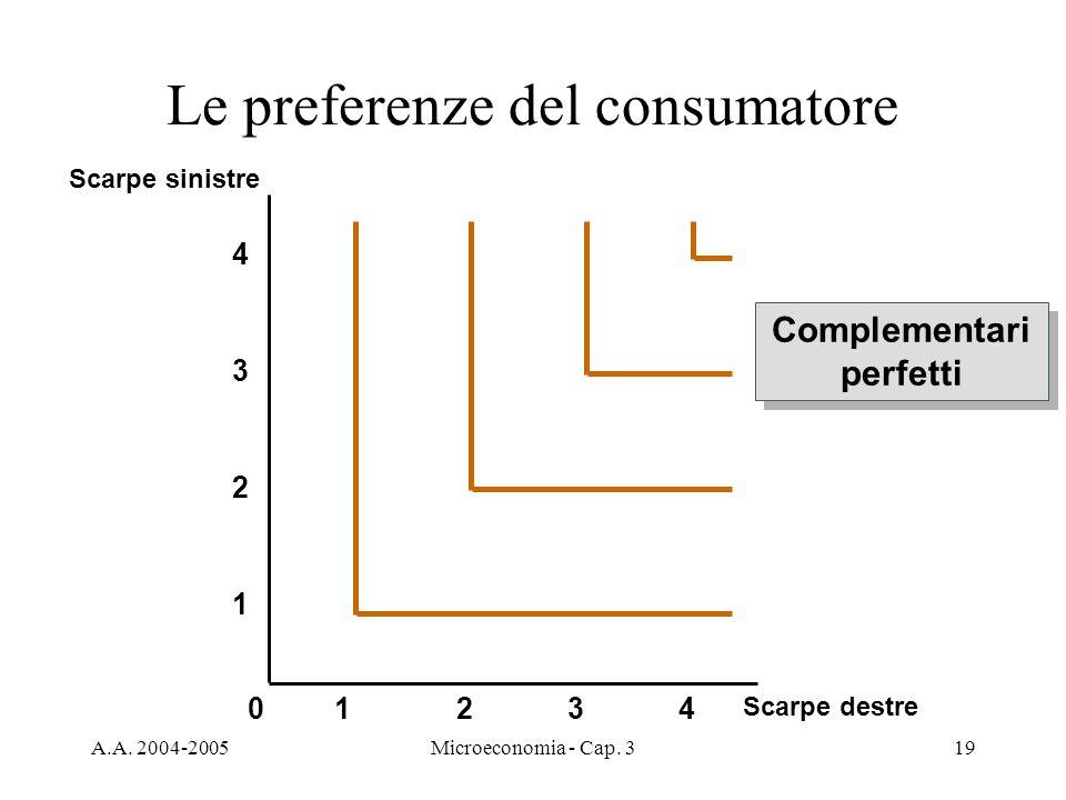 A.A. 2004-2005Microeconomia - Cap. 319 Le preferenze del consumatore Scarpe destre Scarpe sinistre 2341 1 2 3 4 0 Complementari perfetti