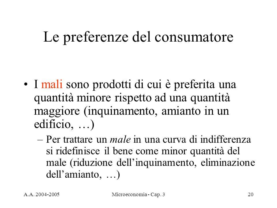 A.A. 2004-2005Microeconomia - Cap. 320 Le preferenze del consumatore I mali sono prodotti di cui è preferita una quantità minore rispetto ad una quant