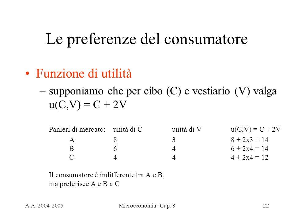 A.A. 2004-2005Microeconomia - Cap. 322 Le preferenze del consumatore Funzione di utilità –supponiamo che per cibo (C) e vestiario (V) valga u(C,V) = C