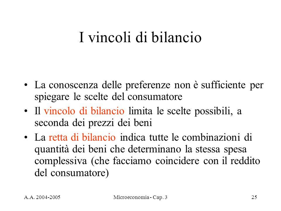 A.A. 2004-2005Microeconomia - Cap. 325 I vincoli di bilancio La conoscenza delle preferenze non è sufficiente per spiegare le scelte del consumatore I