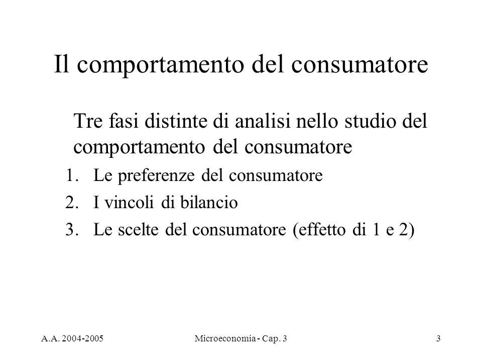 A.A. 2004-2005Microeconomia - Cap. 33 Il comportamento del consumatore Tre fasi distinte di analisi nello studio del comportamento del consumatore 1.L