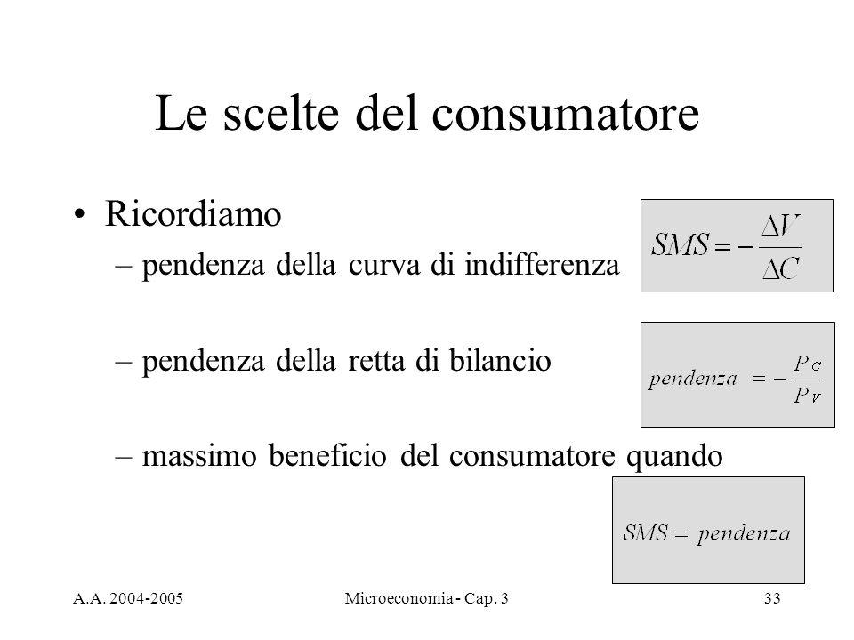 A.A. 2004-2005Microeconomia - Cap. 333 Le scelte del consumatore Ricordiamo –pendenza della curva di indifferenza –pendenza della retta di bilancio –m