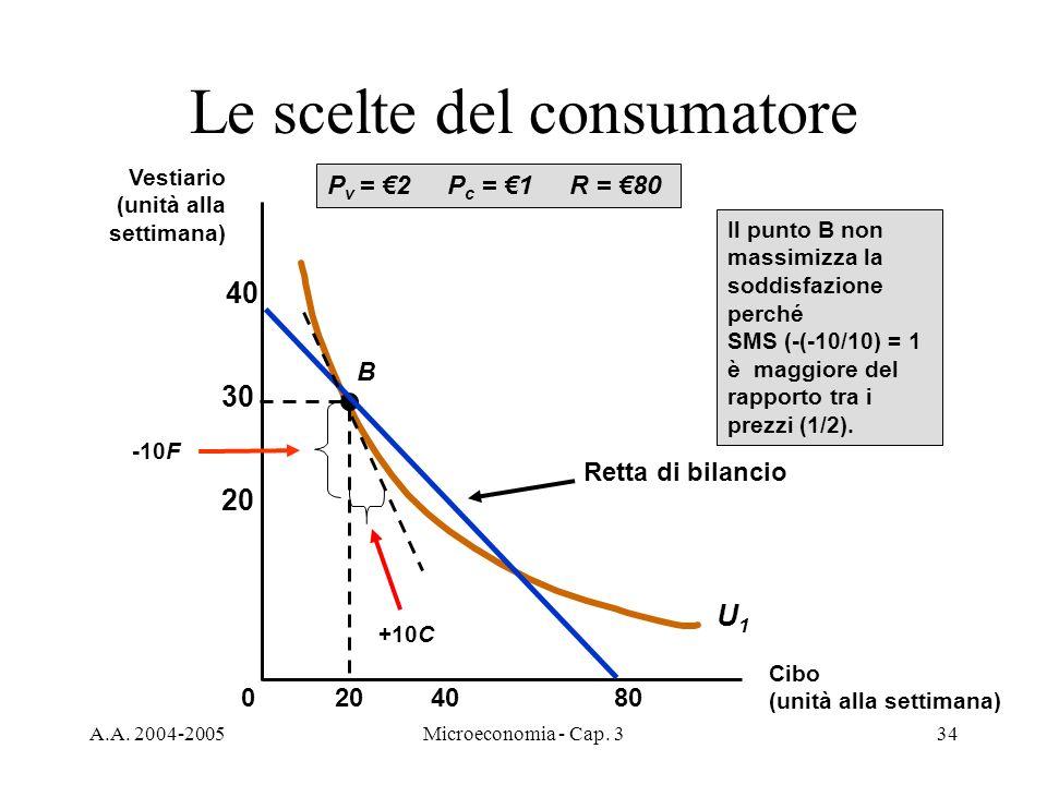 A.A. 2004-2005Microeconomia - Cap. 334 Le scelte del consumatore 408020 30 40 0 U1U1 B Retta di bilancio P v = 2 P c = 1 R = 80 Il punto B non massimi