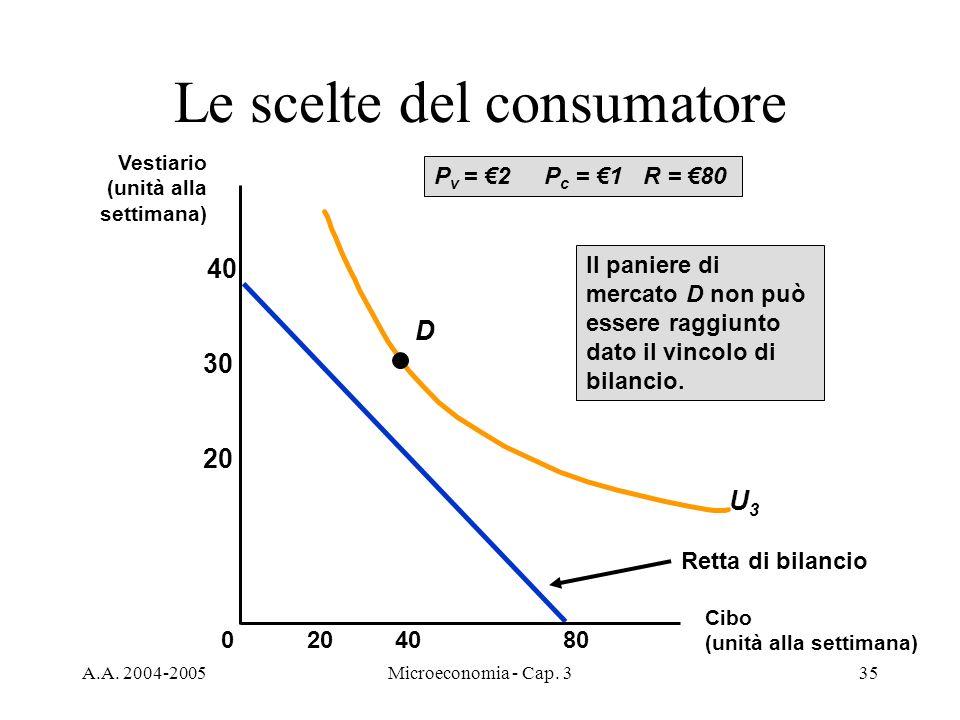 A.A. 2004-2005Microeconomia - Cap. 335 Le scelte del consumatore Retta di bilancio U3U3 D Il paniere di mercato D non può essere raggiunto dato il vin