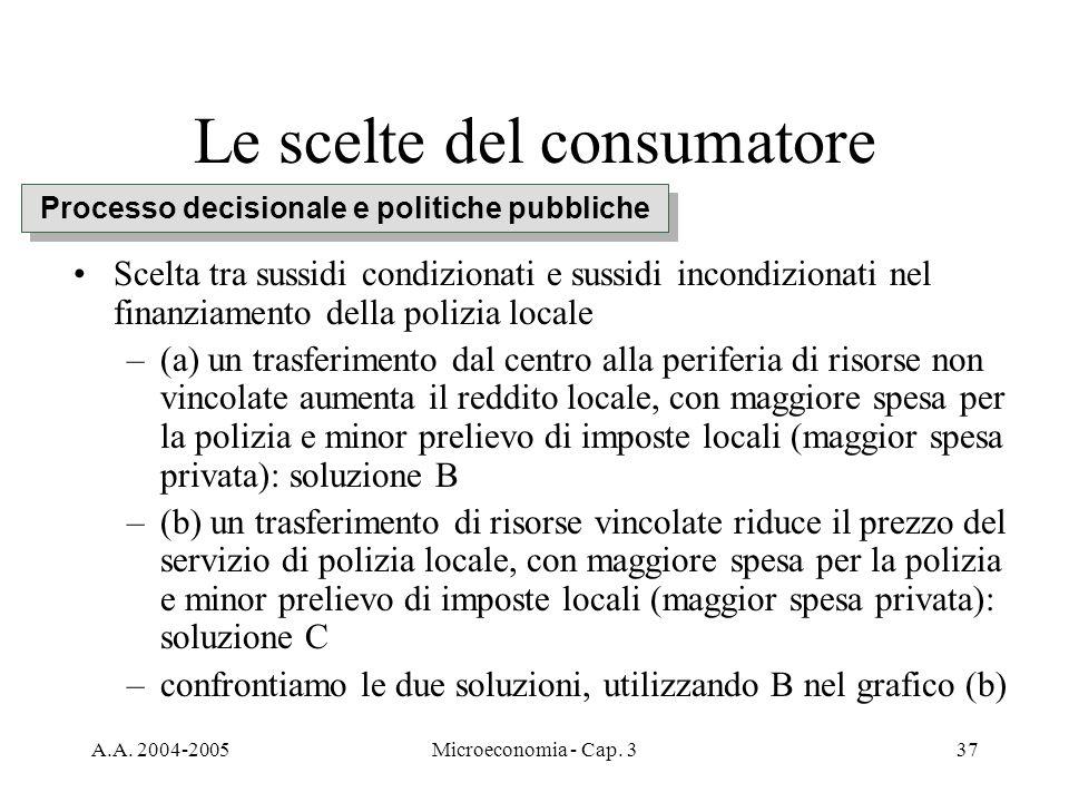 A.A. 2004-2005Microeconomia - Cap. 337 Le scelte del consumatore Scelta tra sussidi condizionati e sussidi incondizionati nel finanziamento della poli