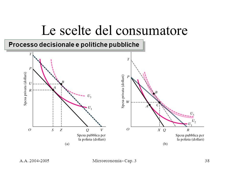 A.A. 2004-2005Microeconomia - Cap. 338 Le scelte del consumatore Processo decisionale e politiche pubbliche