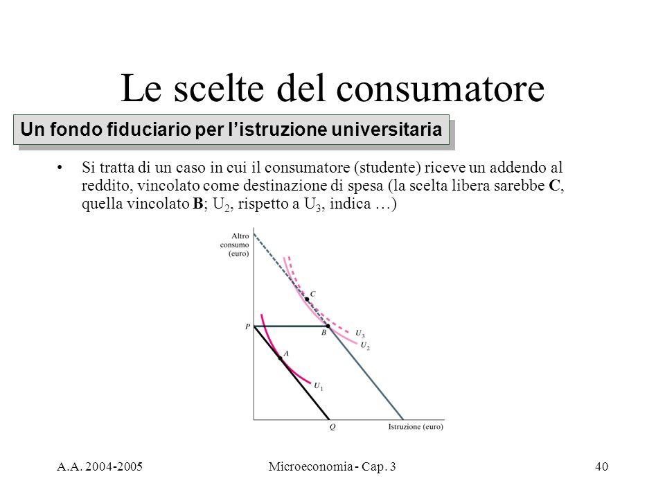 A.A. 2004-2005Microeconomia - Cap. 340 Le scelte del consumatore Si tratta di un caso in cui il consumatore (studente) riceve un addendo al reddito, v