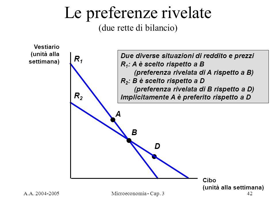 A.A. 2004-2005Microeconomia - Cap. 342 Le preferenze rivelate (due rette di bilancio) D R1R1 R2R2 B A Due diverse situazioni di reddito e prezzi R 1 :