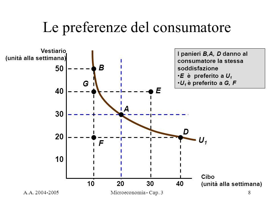 A.A. 2004-2005Microeconomia - Cap. 38 Le preferenze del consumatore U1U1 I panieri B,A, D danno al consumatore la stessa soddisfazione E è preferito a