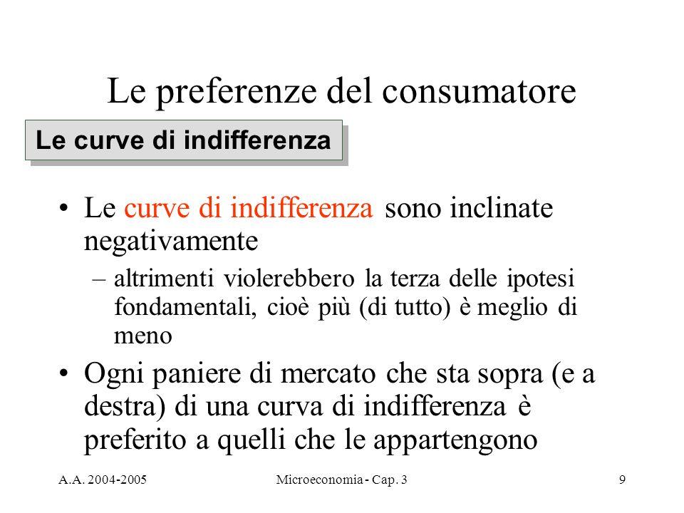 A.A. 2004-2005Microeconomia - Cap. 39 Le preferenze del consumatore Le curve di indifferenza sono inclinate negativamente –altrimenti violerebbero la