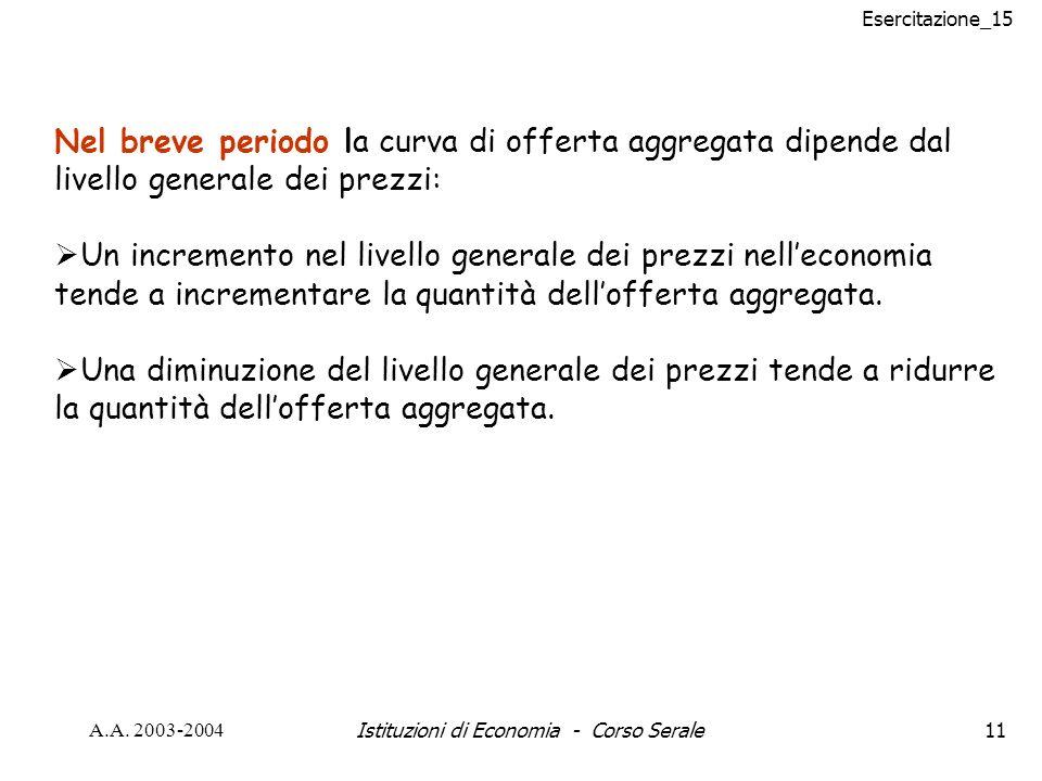 Esercitazione_15 A.A. 2003-2004Istituzioni di Economia - Corso Serale11 Nel breve periodo la curva di offerta aggregata dipende dal livello generale d