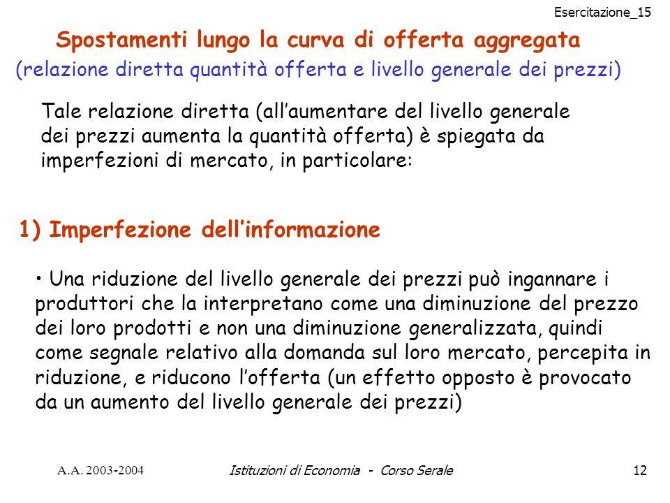 Esercitazione_15 A.A. 2003-2004Istituzioni di Economia - Corso Serale12 1) Imperfezione dellinformazione Una riduzione del livello generale dei prezzi
