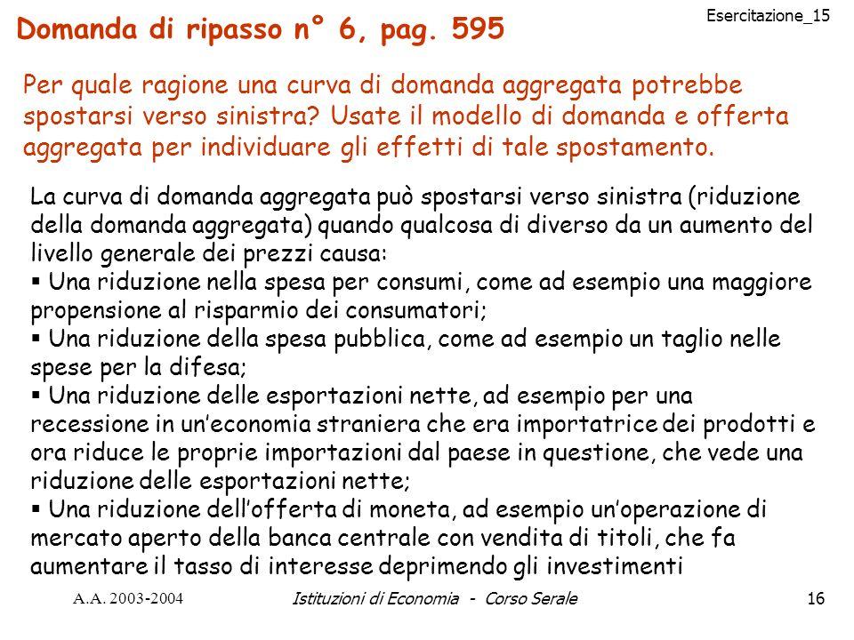Esercitazione_15 A.A. 2003-2004Istituzioni di Economia - Corso Serale16 Per quale ragione una curva di domanda aggregata potrebbe spostarsi verso sini