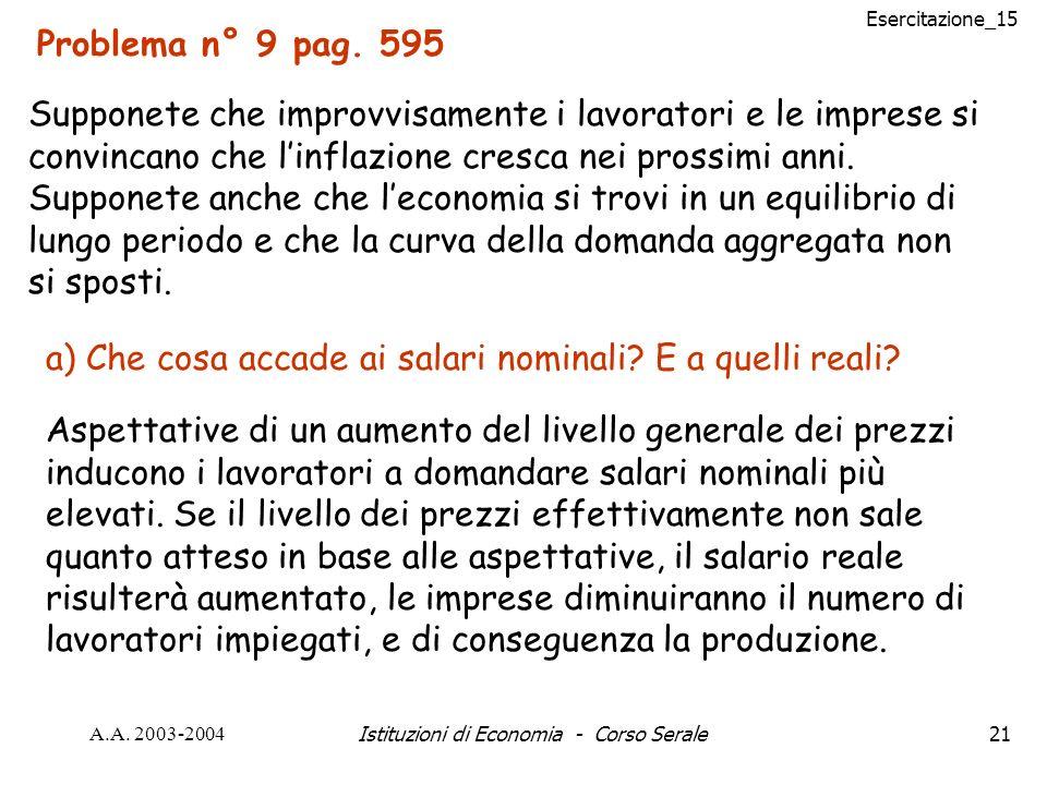 Esercitazione_15 A.A. 2003-2004Istituzioni di Economia - Corso Serale21 Problema n° 9 pag. 595 Supponete che improvvisamente i lavoratori e le imprese