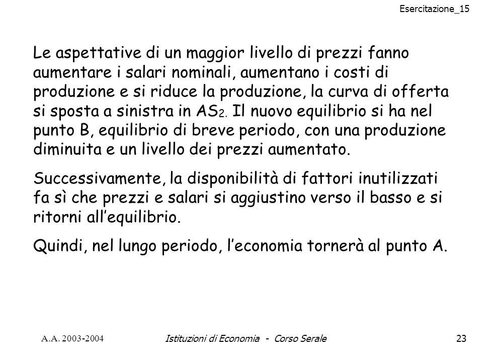 Esercitazione_15 A.A. 2003-2004Istituzioni di Economia - Corso Serale23 Le aspettative di un maggior livello di prezzi fanno aumentare i salari nomina