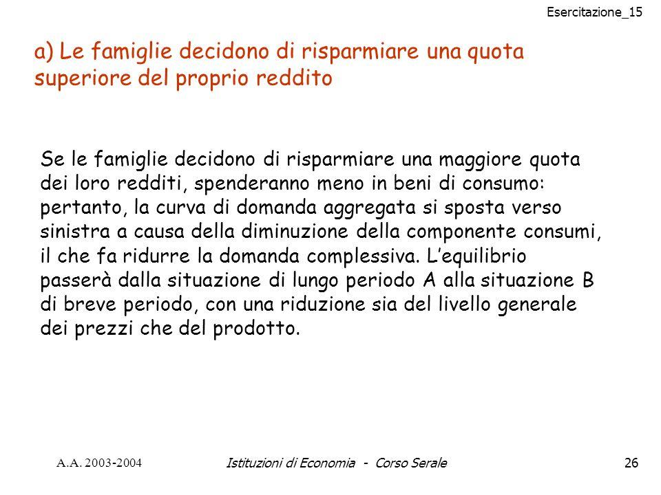 Esercitazione_15 A.A. 2003-2004Istituzioni di Economia - Corso Serale26 a) Le famiglie decidono di risparmiare una quota superiore del proprio reddito