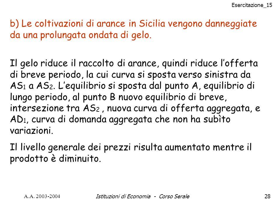 Esercitazione_15 A.A. 2003-2004Istituzioni di Economia - Corso Serale28 b) Le coltivazioni di arance in Sicilia vengono danneggiate da una prolungata