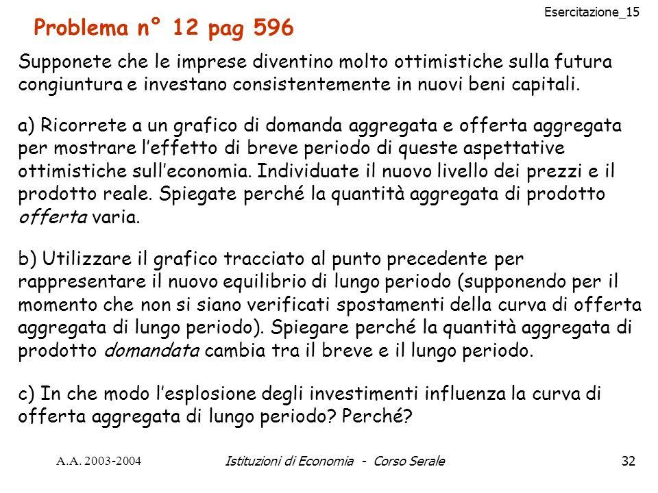 Esercitazione_15 A.A. 2003-2004Istituzioni di Economia - Corso Serale32 Problema n° 12 pag 596 Supponete che le imprese diventino molto ottimistiche s