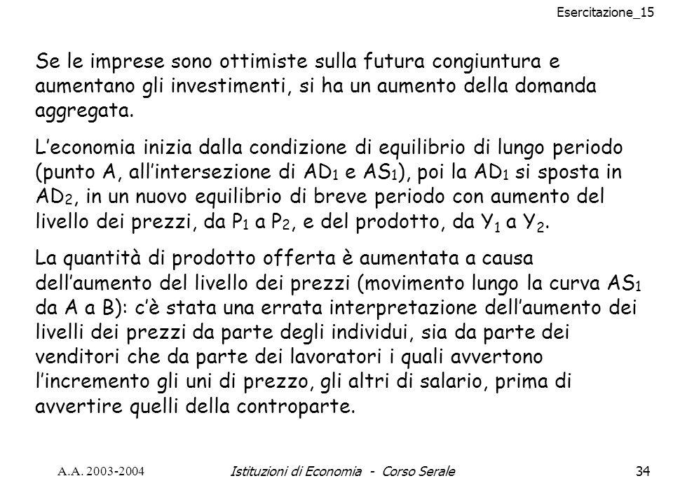 Esercitazione_15 A.A. 2003-2004Istituzioni di Economia - Corso Serale34 Se le imprese sono ottimiste sulla futura congiuntura e aumentano gli investim