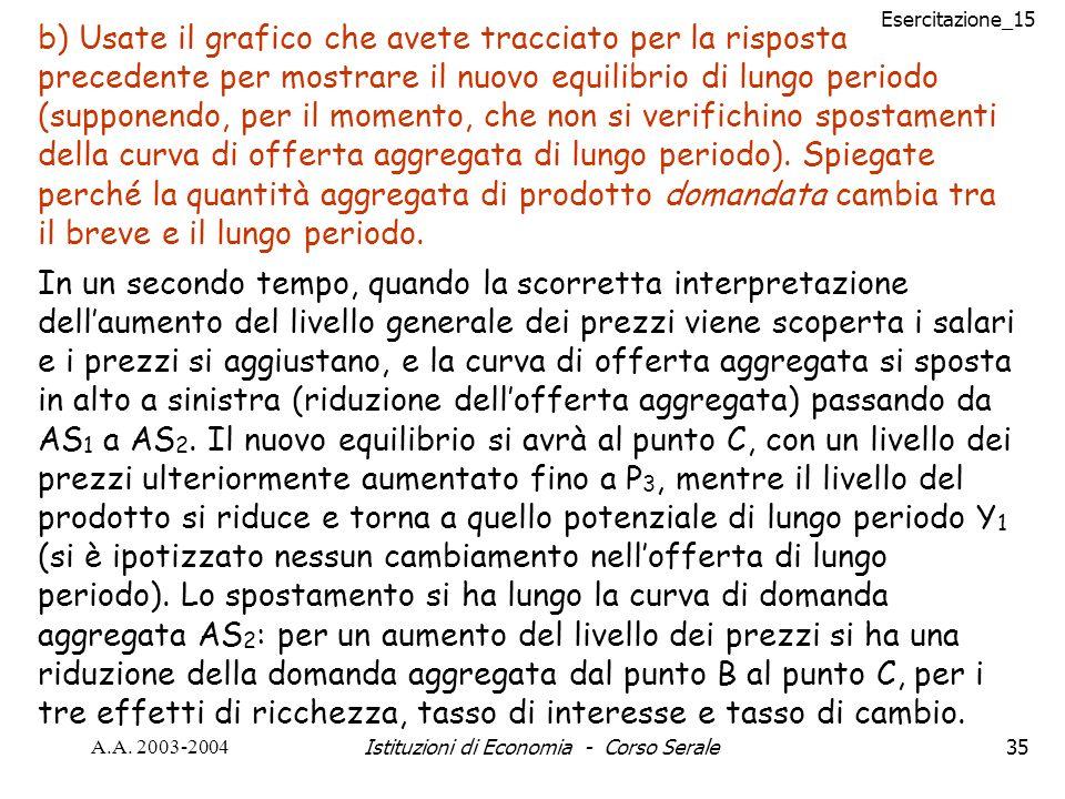 Esercitazione_15 A.A. 2003-2004Istituzioni di Economia - Corso Serale35 b) Usate il grafico che avete tracciato per la risposta precedente per mostrar
