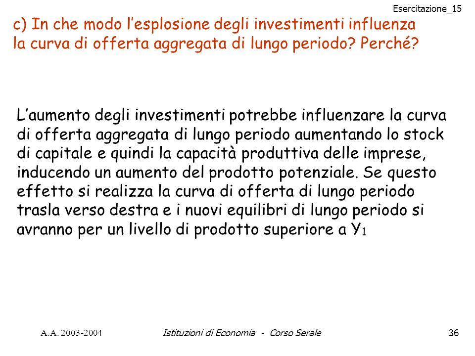 Esercitazione_15 A.A. 2003-2004Istituzioni di Economia - Corso Serale36 c) In che modo lesplosione degli investimenti influenza la curva di offerta ag