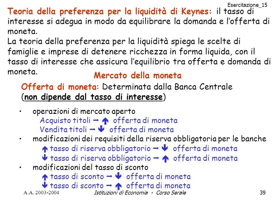 Esercitazione_15 A.A. 2003-2004Istituzioni di Economia - Corso Serale39 Teoria della preferenza per la liquidità di Keynes: il tasso di interesse si a