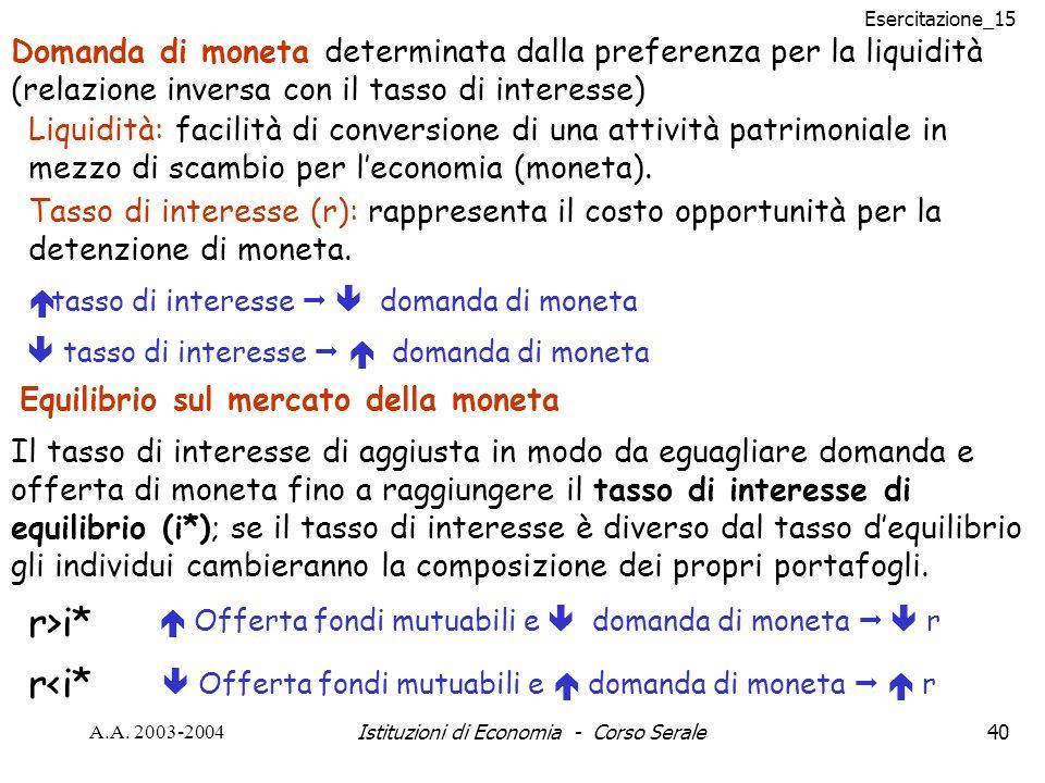 Esercitazione_15 A.A. 2003-2004Istituzioni di Economia - Corso Serale40 Domanda di moneta determinata dalla preferenza per la liquidità (relazione inv