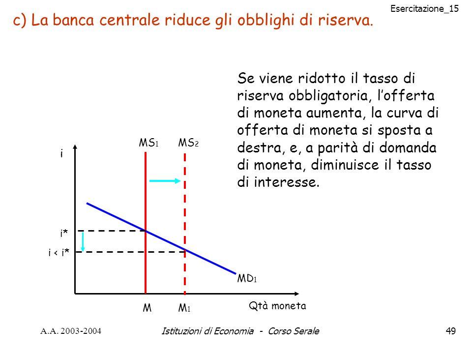 Esercitazione_15 A.A. 2003-2004Istituzioni di Economia - Corso Serale49 c) La banca centrale riduce gli obblighi di riserva. Se viene ridotto il tasso